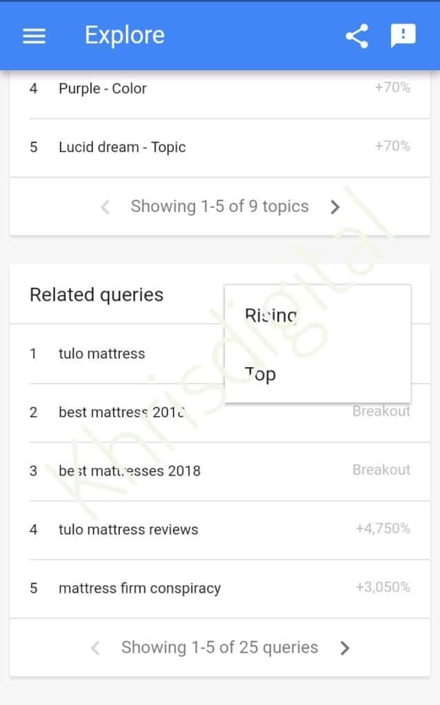 Increase your blog traffic with Google trends insights