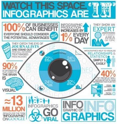 Infographics maker: infographics benefits