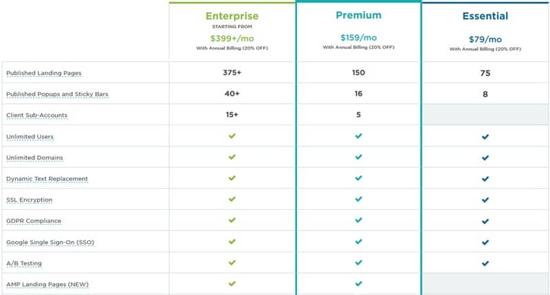 Unbounce Pricing and plans