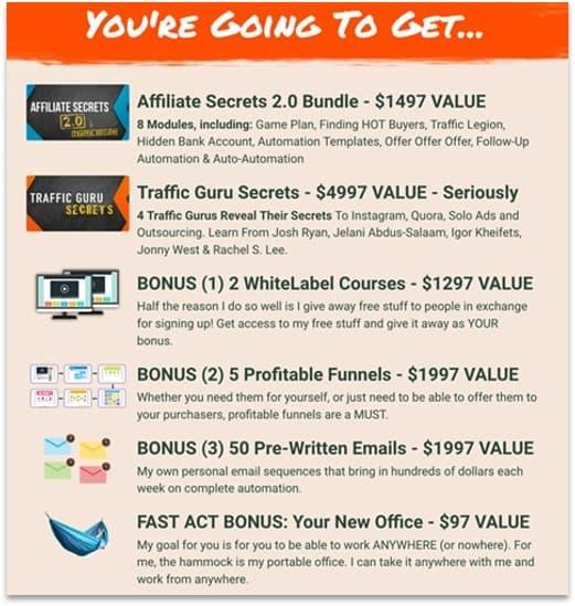 Affiliate Secrets bonuses