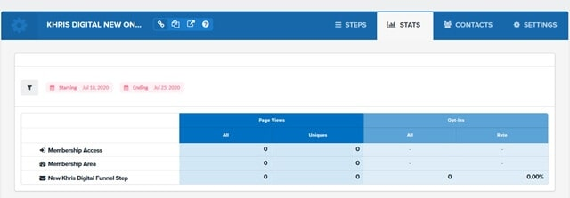 ClickFunnels online course stats