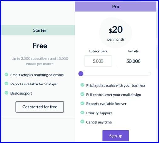 EmailOctopus price