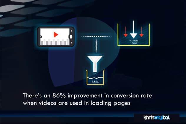 conversion rate optimization stat