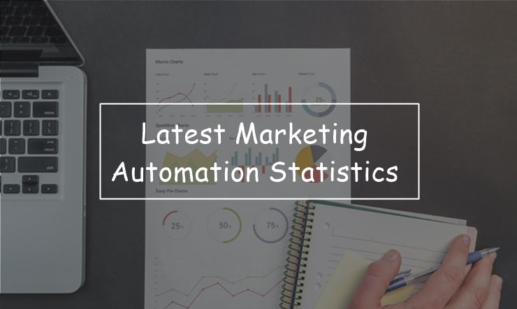 You are currently viewing 27+ Marketing Automation Stats & Facts to Know 2021 [+Infographic]