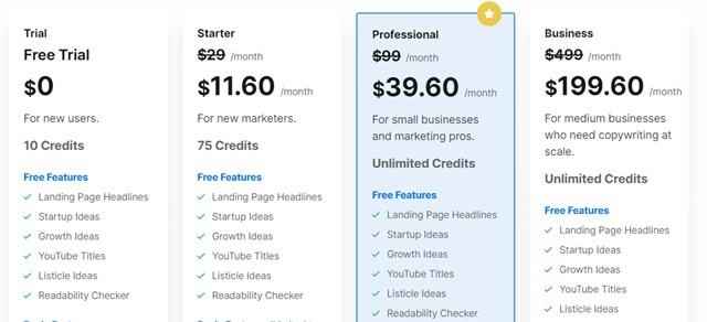 writesonic pricing
